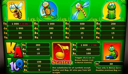 Игровой аппарат Bugs n Bees